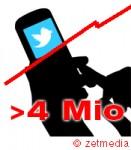 Mehr als 4 Mio. Besucher aus Deutschland im März 2012 bei Twitter