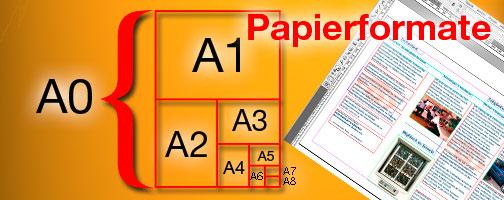 Papierformate